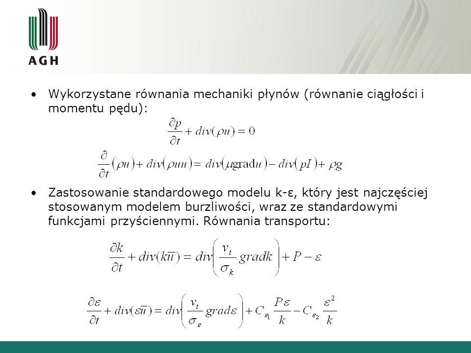 Wykorzystane równania mechaniki płynów (równanie ciągłości i momentu pędu): Zastosowanie standardowego modelu k-ε, który jest najczęściej stosowanym modelem burzliwości, wraz ze standardowymi funkcjami przyściennymi.