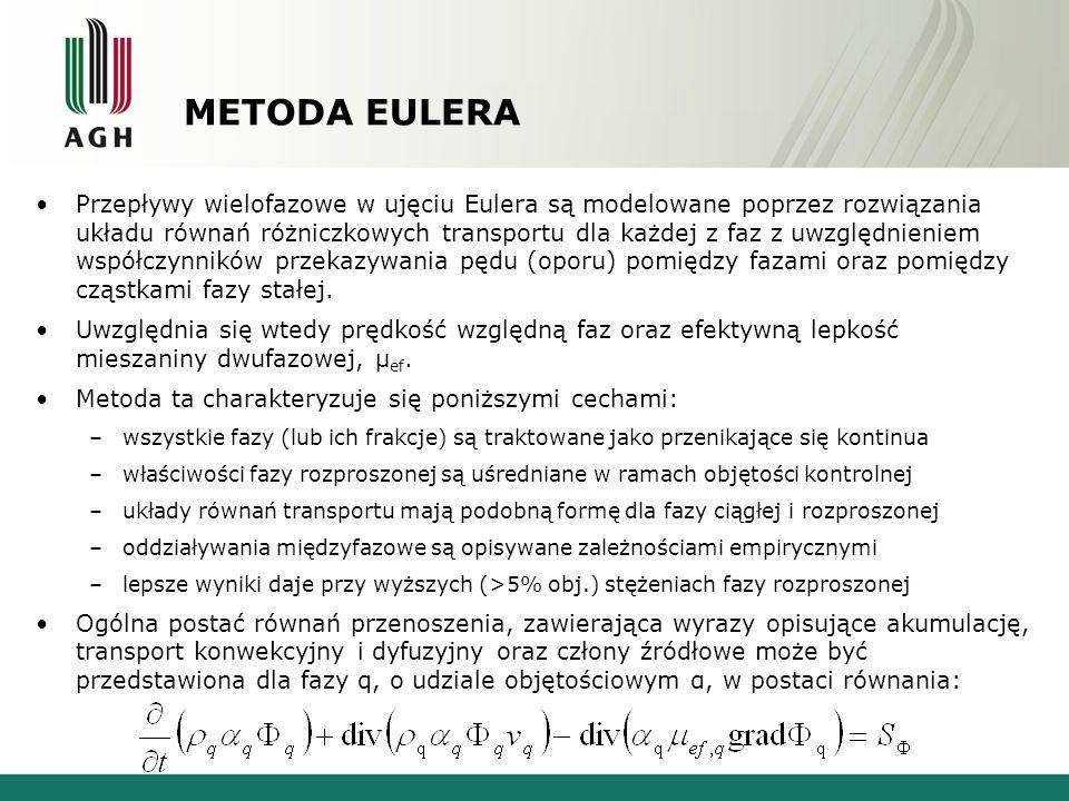 METODA EULERA Przepływy wielofazowe w ujęciu Eulera są modelowane poprzez rozwiązania układu równań różniczkowych transportu dla każdej z faz z uwzględnieniem współczynników przekazywania pędu (oporu) pomiędzy fazami oraz pomiędzy cząstkami fazy stałej.