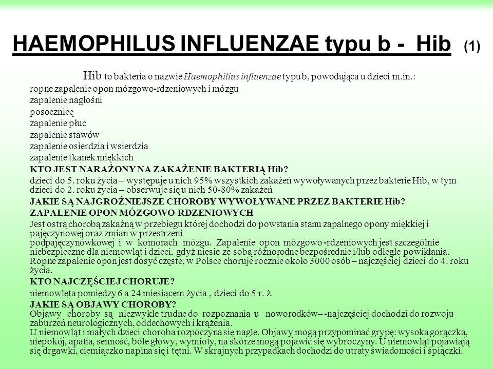 HAEMOPHILUS INFLUENZAE typu b - Hib (1) Hib to bakteria o nazwie Haemophilius influenzae typu b, powodująca u dzieci m.in.: ropne zapalenie opon mózgo