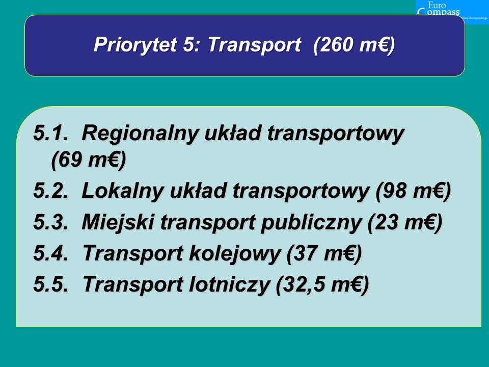 5.1.Regionalny układ transportowy (69 m) 5.2.Lokalny układ transportowy (98 m) 5.3.Miejski transport publiczny (23 m) 5.4.Transport kolejowy (37 m) 5.5.Transport lotniczy (32,5 m) Priorytet 5: Transport (260 m)