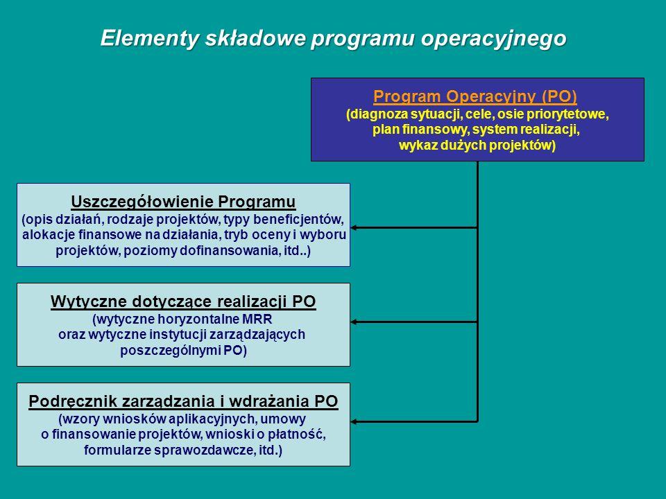 Elementy składowe programu operacyjnego Program Operacyjny (PO) (diagnoza sytuacji, cele, osie priorytetowe, plan finansowy, system realizacji, wykaz dużych projektów) Uszczegółowienie Programu (opis działań, rodzaje projektów, typy beneficjentów, alokacje finansowe na działania, tryb oceny i wyboru projektów, poziomy dofinansowania, itd..) Wytyczne dotyczące realizacji PO (wytyczne horyzontalne MRR oraz wytyczne instytucji zarządzających poszczególnymi PO) Podręcznik zarządzania i wdrażania PO (wzory wniosków aplikacyjnych, umowy o finansowanie projektów, wnioski o płatność, formularze sprawozdawcze, itd.)