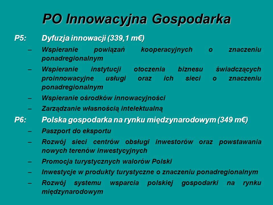 PO Innowacyjna Gospodarka P5: Dyfuzja innowacji (339,1 m) –Wspieranie powiązań kooperacyjnych o znaczeniu ponadregionalnym –Wspieranie instytucji otoc