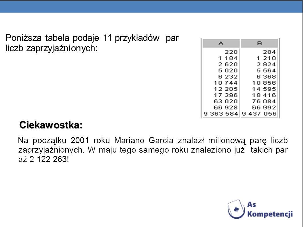 Poniższa tabela podaje 11 przykładów par liczb zaprzyjaźnionych: Ciekawostka: Ciekawostka: Na początku 2001 roku Mariano Garcia znalazł milionową parę