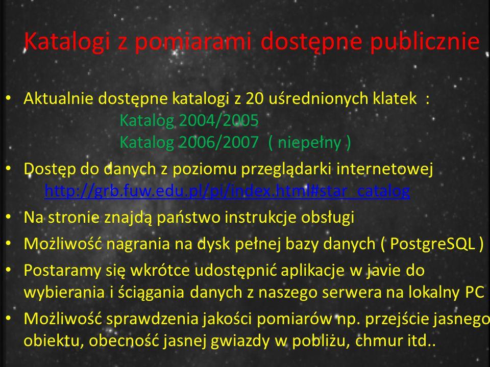 Katalogi z pomiarami dostępne publicznie Aktualnie dostępne katalogi z 20 uśrednionych klatek : Katalog 2004/2005 Katalog 2006/2007 ( niepełny ) Dostęp do danych z poziomu przeglądarki internetowej http://grb.fuw.edu.pl/pi/index.html#star_cataloghttp://grb.fuw.edu.pl/pi/index.html#star_catalog Na stronie znajdą państwo instrukcje obsługi Możliwość nagrania na dysk pełnej bazy danych ( PostgreSQL ) Postaramy się wkrótce udostępnić aplikacje w javie do wybierania i ściągania danych z naszego serwera na lokalny PC Możliwość sprawdzenia jakości pomiarów np.