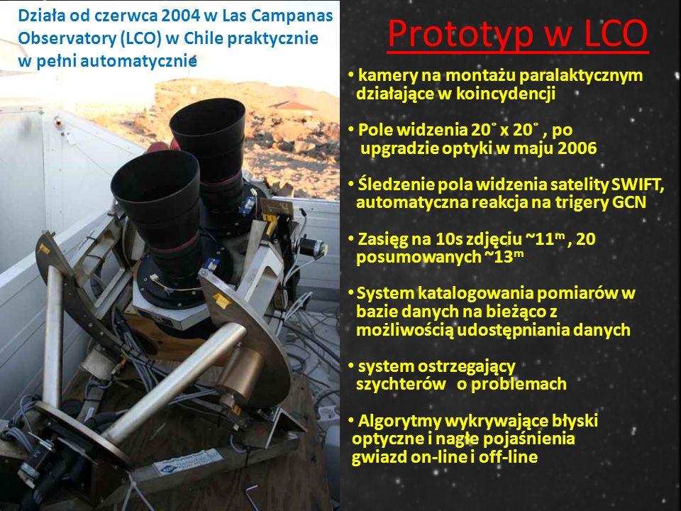 Działa od czerwca 2004 w Las Campanas Observatory (LCO) w Chile praktycznie w pełni automatycznie Prototyp w LCO kamery na montażu paralaktycznym działające w koincydencji Pole widzenia 20˚ x 20˚, po upgradzie optyki w maju 2006 Śledzenie pola widzenia satelity SWIFT, automatyczna reakcja na trigery GCN Zasięg na 10s zdjęciu ~11 m, 20 posumowanych ~13 m System katalogowania pomiarów w bazie danych na bieżąco z możliwością udostępniania danych system ostrzegający szychterów o problemach Algorytmy wykrywające błyski optyczne i nagłe pojaśnienia gwiazd on-line i off-line