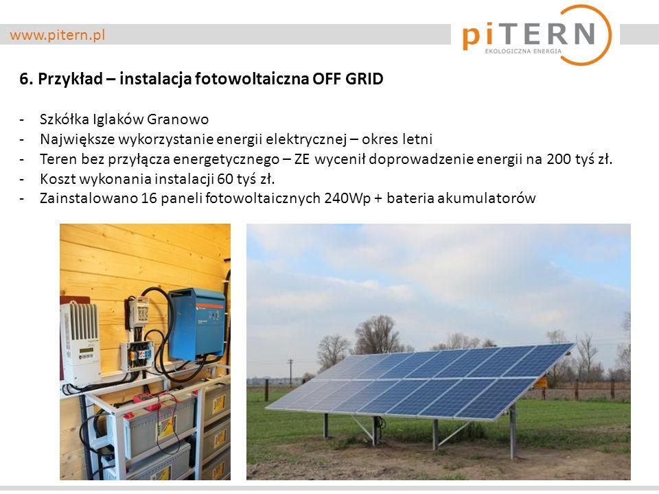 www.pitern.pl 6. Przykład – instalacja fotowoltaiczna OFF GRID -Szkółka Iglaków Granowo -Największe wykorzystanie energii elektrycznej – okres letni -