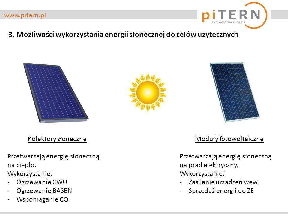 www.pitern.pl 3. Możliwości wykorzystania energii słonecznej do celów użytecznych Kolektory słoneczne Przetwarzają energię słoneczną na ciepło, Wykorz