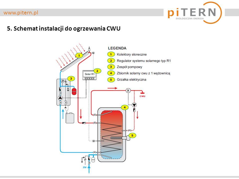 www.pitern.pl 5. Schemat instalacji do ogrzewania CWU