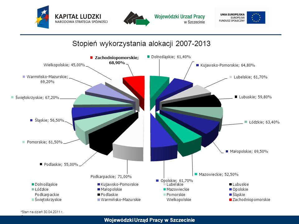 Wojewódzki Urząd Pracy w Szczecinie Stopień wykorzystania alokacji 2007-2013 *Stan na dzień 30.04.2011 r.