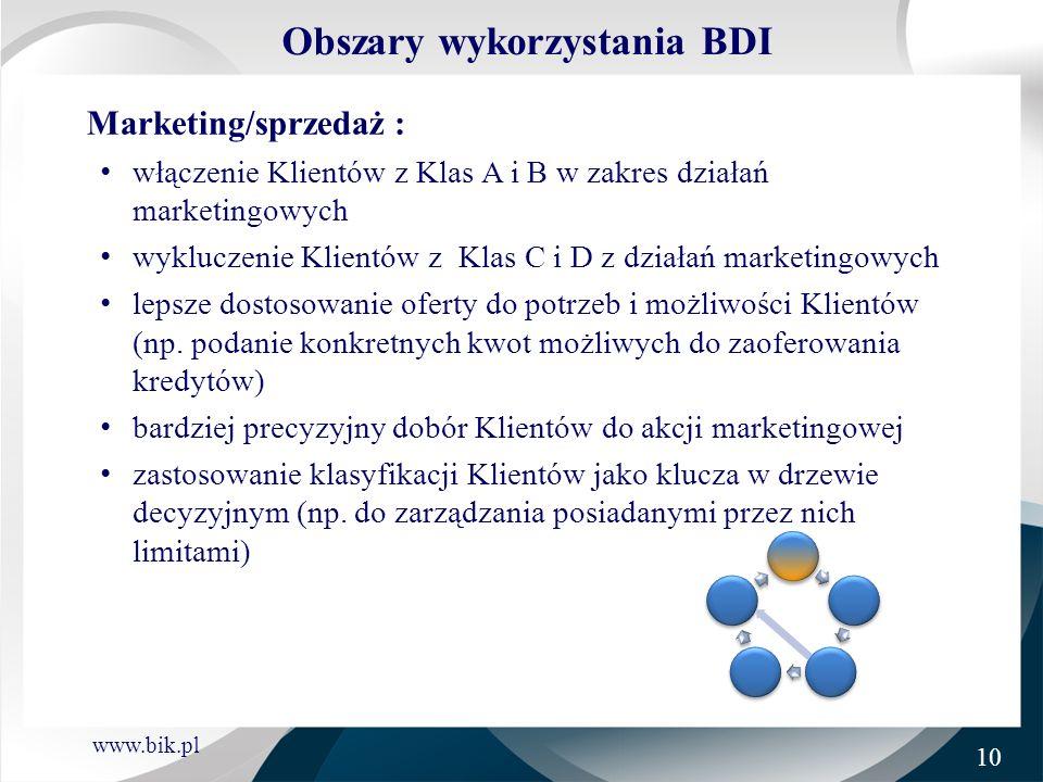 www.bik.pl Obszary wykorzystania BDI Marketing/sprzedaż : włączenie Klientów z Klas A i B w zakres działań marketingowych wykluczenie Klientów z Klas