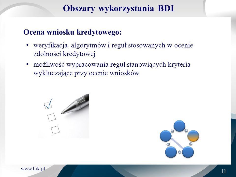 www.bik.pl Obszary wykorzystania BDI Ocena wniosku kredytowego: weryfikacja algorytmów i reguł stosowanych w ocenie zdolności kredytowej możliwość wyp