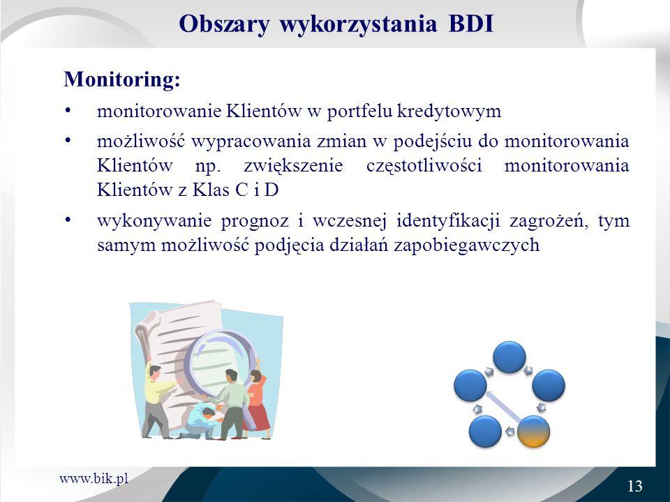 www.bik.pl Monitoring: monitorowanie Klientów w portfelu kredytowym możliwość wypracowania zmian w podejściu do monitorowania Klientów np. zwiększenie