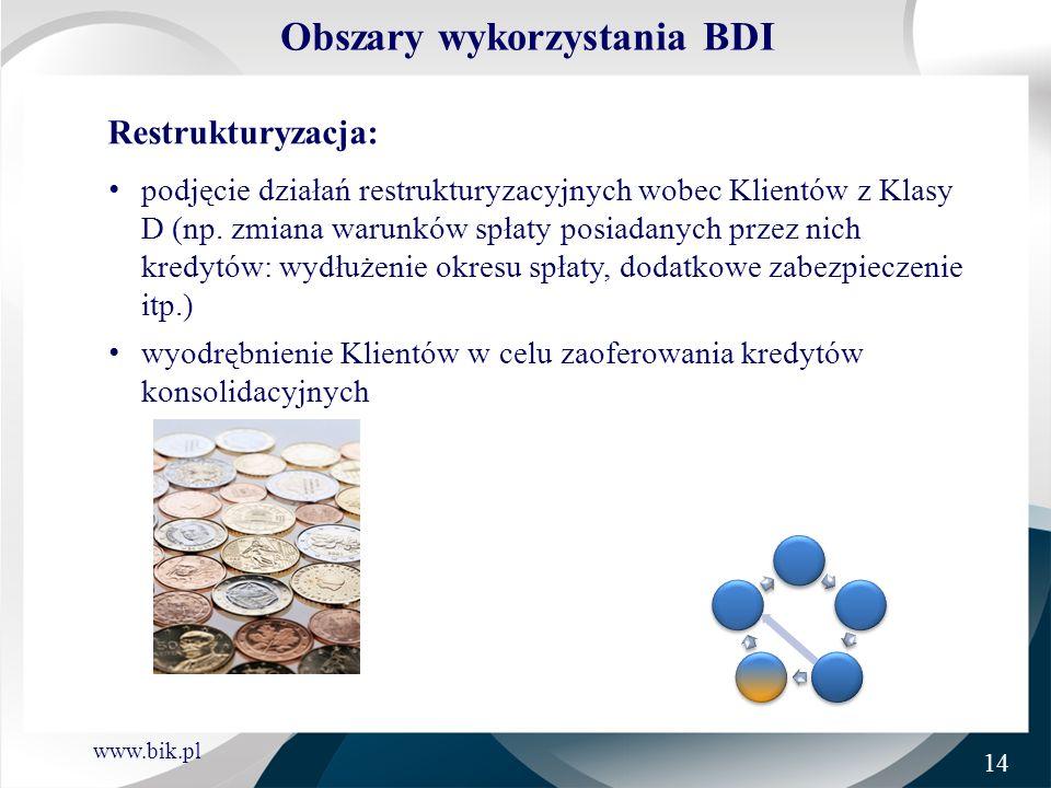 www.bik.pl Restrukturyzacja: podjęcie działań restrukturyzacyjnych wobec Klientów z Klasy D (np. zmiana warunków spłaty posiadanych przez nich kredytó