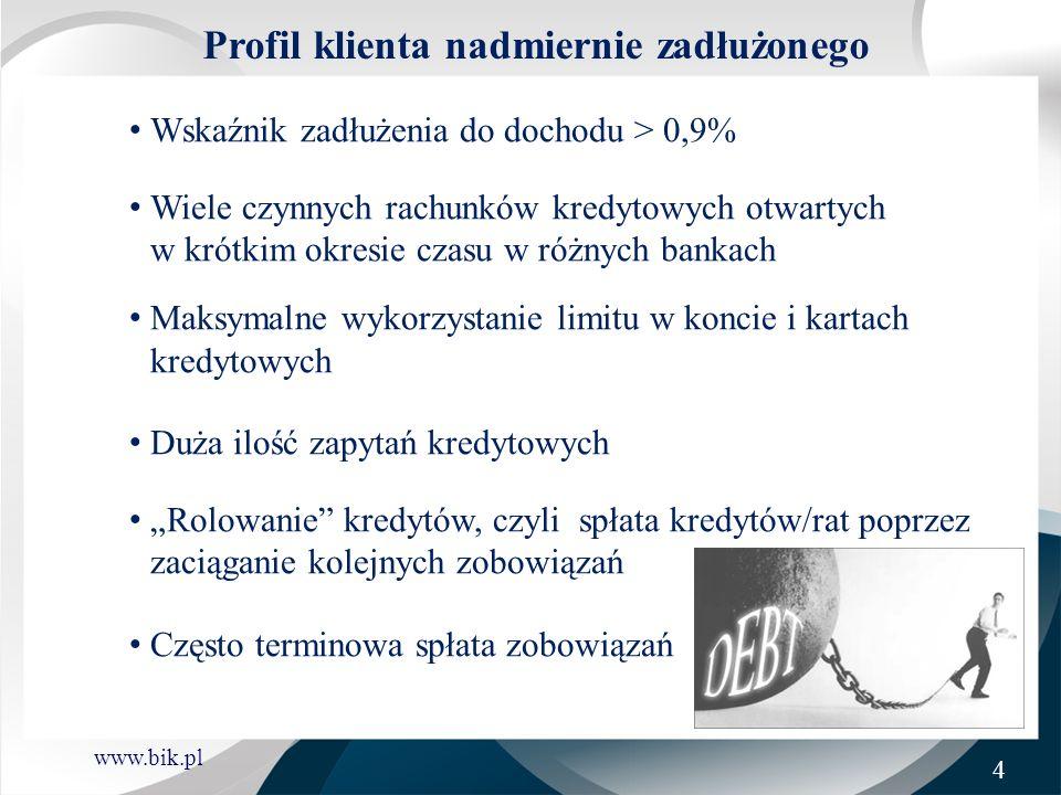 www.bik.pl Profil klienta nadmiernie zadłużonego Wskaźnik zadłużenia do dochodu > 0,9% Wiele czynnych rachunków kredytowych otwartych w krótkim okresi
