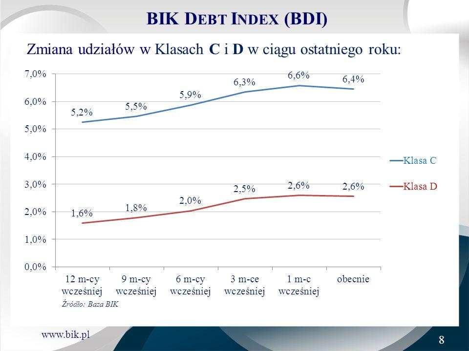 www.bik.pl Obszary wykorzystania BDI Marketing/ Sprzedaż Ocena wniosku kredytowego Monitoring Restrukturyzacja Raportowanie 9