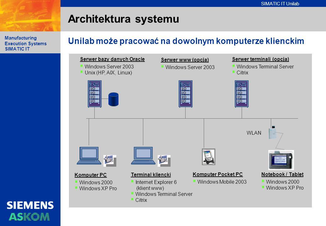 SIMATIC IT Unilab Manufacturing Execution Systems SIMATIC IT Architektura systemu Unilab może pracować na dowolnym komputerze klienckim Terminal klien