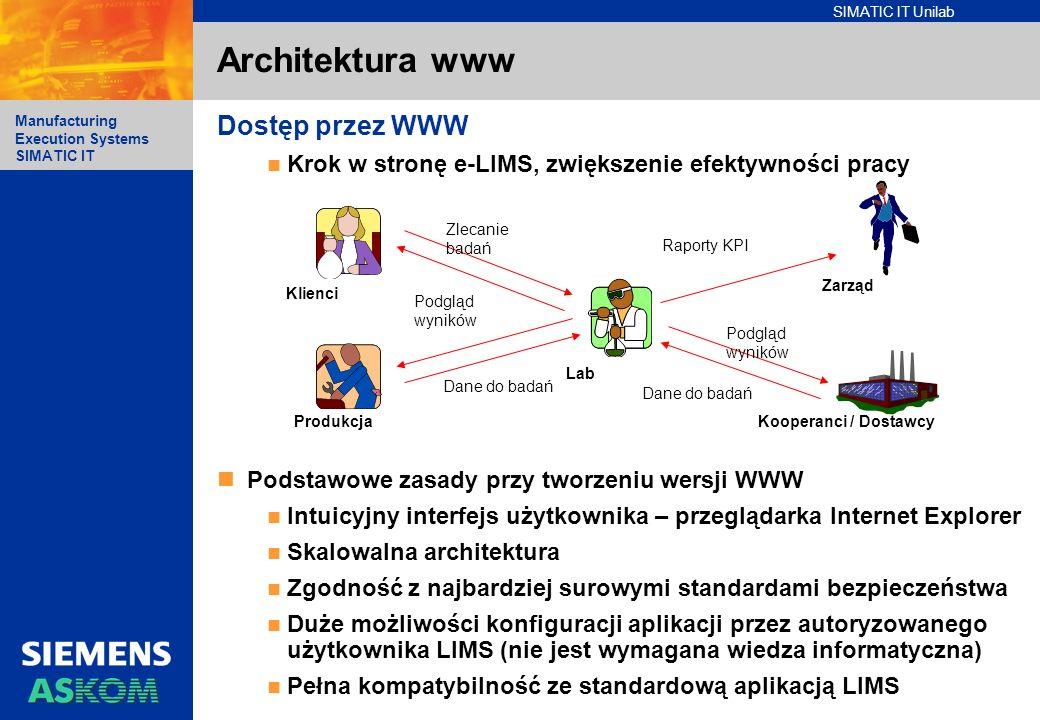 SIMATIC IT Unilab Manufacturing Execution Systems SIMATIC IT Dostęp przez WWW Krok w stronę e-LIMS, zwiększenie efektywności pracy Podstawowe zasady p