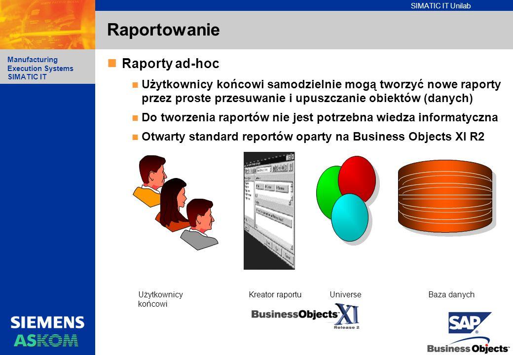 SIMATIC IT Unilab Manufacturing Execution Systems SIMATIC IT Raportowanie Raporty ad-hoc Użytkownicy końcowi samodzielnie mogą tworzyć nowe raporty pr
