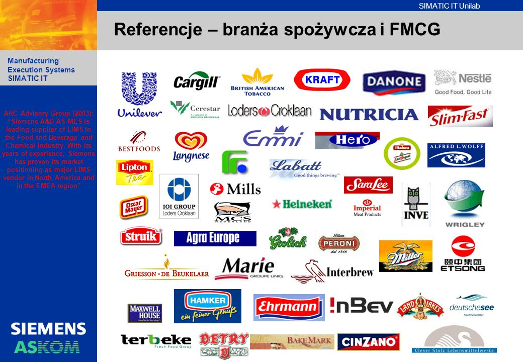 SIMATIC IT Unilab Manufacturing Execution Systems SIMATIC IT Referencje – branża spożywcza i FMCG ARC Advisory Group (2003): Siemens A&D AS MES is lea