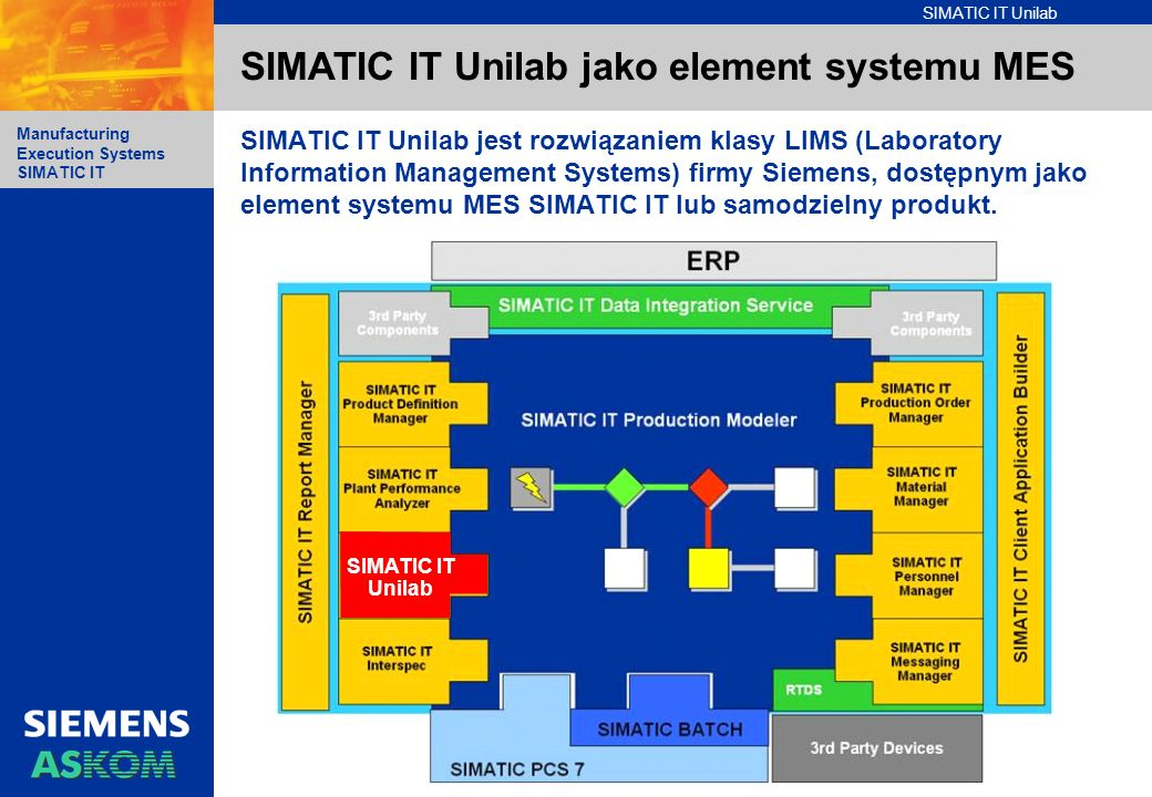 SIMATIC IT Unilab Manufacturing Execution Systems SIMATIC IT SIMATIC IT Unilab jako element systemu MES SIMATIC IT Unilab jest rozwiązaniem klasy LIMS