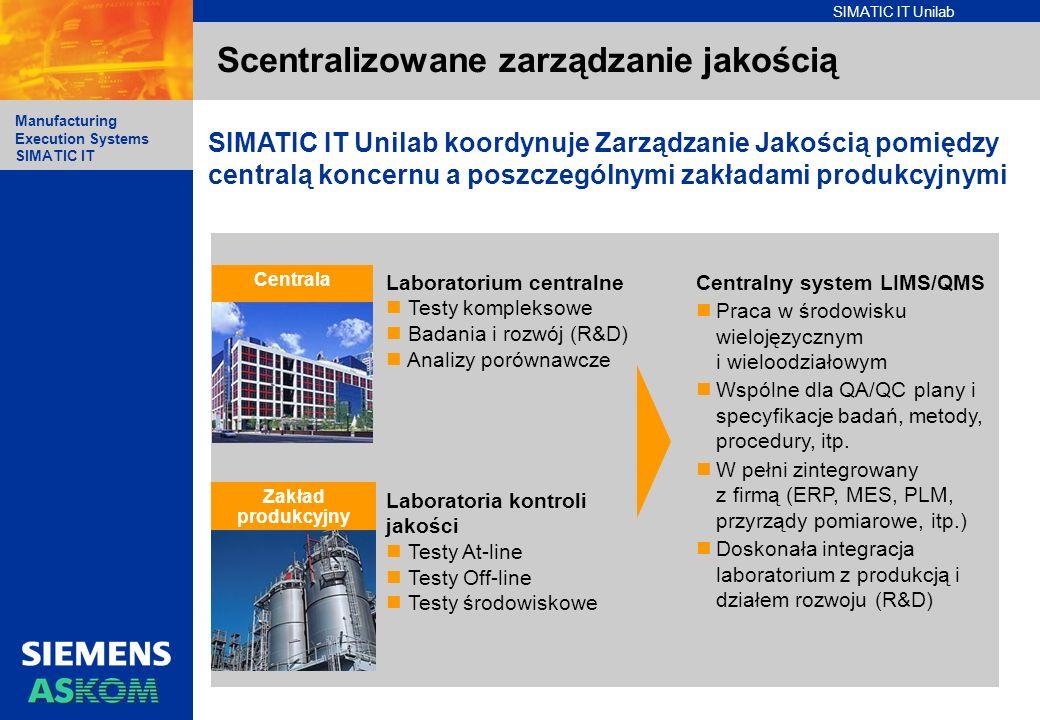 SIMATIC IT Unilab Manufacturing Execution Systems SIMATIC IT Scentralizowane zarządzanie jakością SIMATIC IT Unilab koordynuje Zarządzanie Jakością po