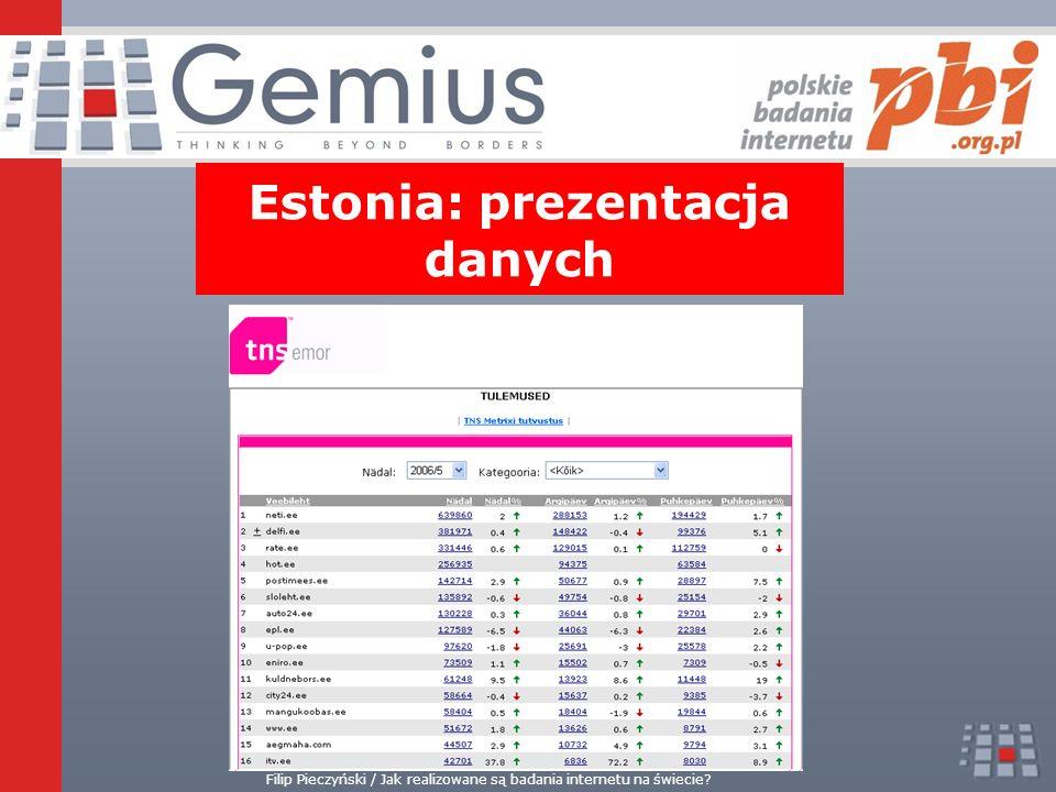Filip Pieczyński / Jak realizowane są badania internetu na świecie Estonia: prezentacja danych