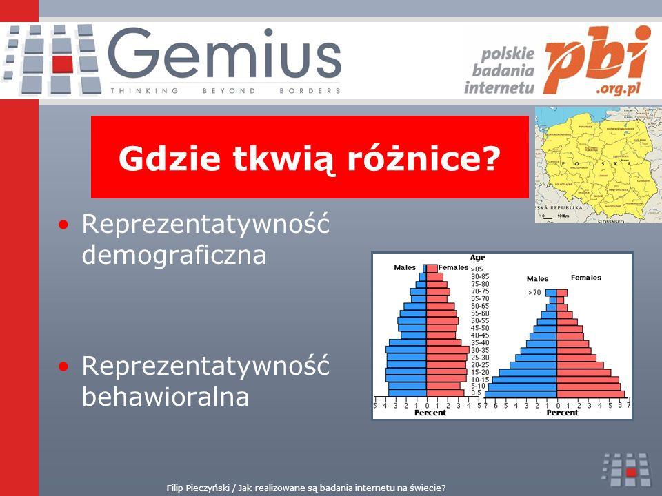 Filip Pieczyński / Jak realizowane są badania internetu na świecie.