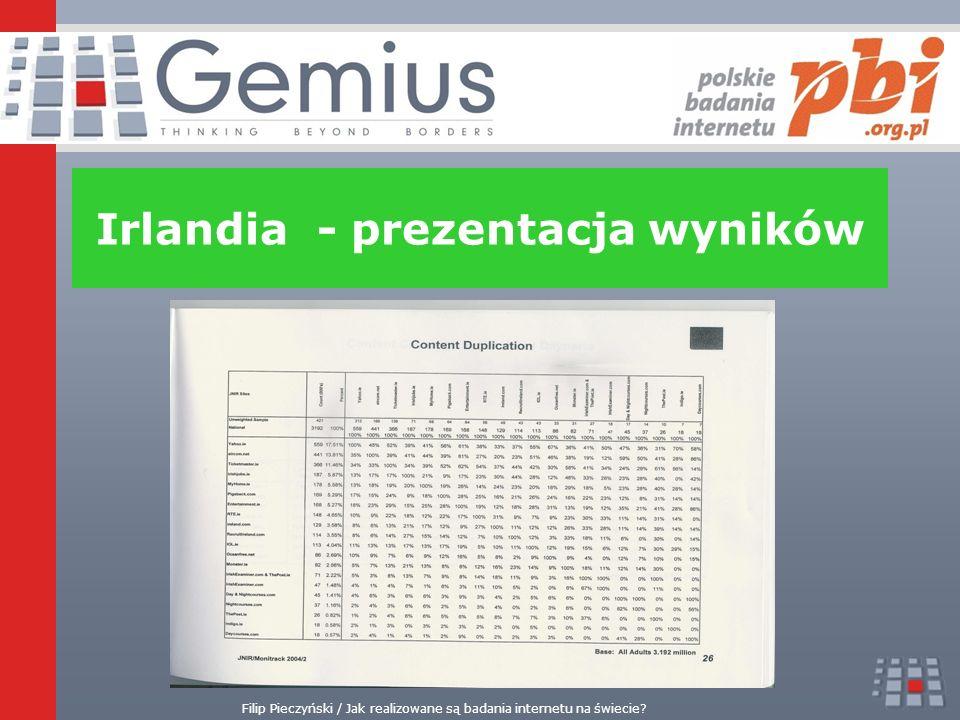 Filip Pieczyński / Jak realizowane są badania internetu na świecie Irlandia - prezentacja wyników