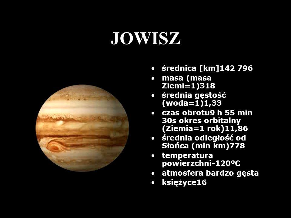JOWISZ średnica [km]142 796 masa (masa Ziemi=1)318 średnia gęstość (woda=1)1,33 czas obrotu9 h 55 min 30s okres orbitalny (Ziemia=1 rok)11,86 średnia odległość od Słońca (mln km)778 temperatura powierzchni-120ºC atmosfera bardzo gęsta księżyce16