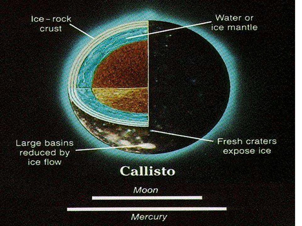 PRZEKRÓJ CALLISTO Opis: Callisto - hipotetyczny przekrój poprzeczny. Pomiary pola magnetycznego dokonane przez Galileo wskazują na możliwość istnienia