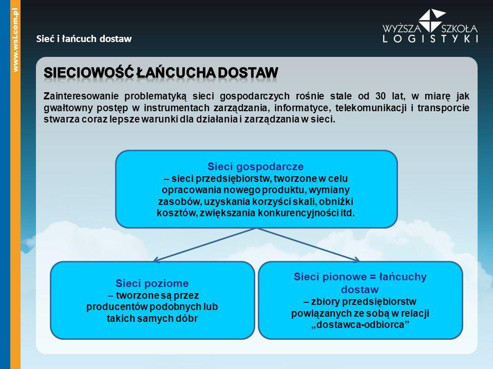 Sieci gospodarcze – sieci przedsiębiorstw, tworzone w celu opracowania nowego produktu, wymiany zasobów, uzyskania korzyści skali, obniżki kosztów, zw