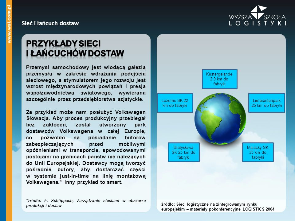 Kustergelande 2,9 km do fabryki Lieferantenpark 25 km do fabryki Lozomo SK 22 km do fabryki Bratysława SK 25 km do fabryki Malacky SK 35 km do fabryki