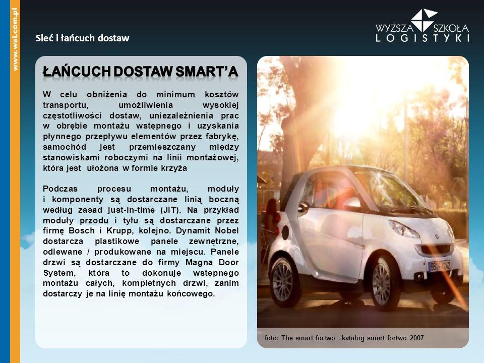 foto: The smart fortwo - katalog smart fortwo 2007
