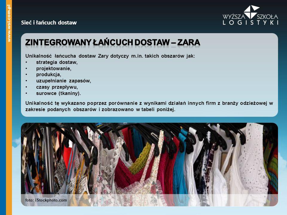 foto: iStockphoto.com Sieć i łańcuch dostaw