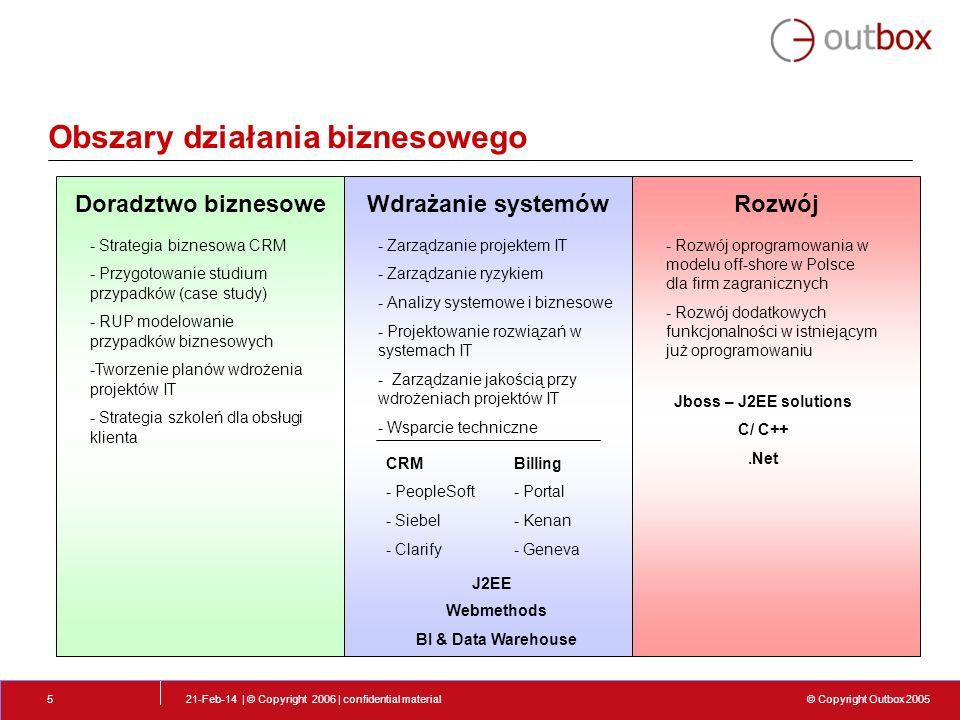 © Copyright Outbox 2005 Telekomunikacja Polska SA Outbox sfinalizował umowę ramową z TP SA, największym operatorem sieci telekomunikacyjnej w środkowej i wschodniej Europie.