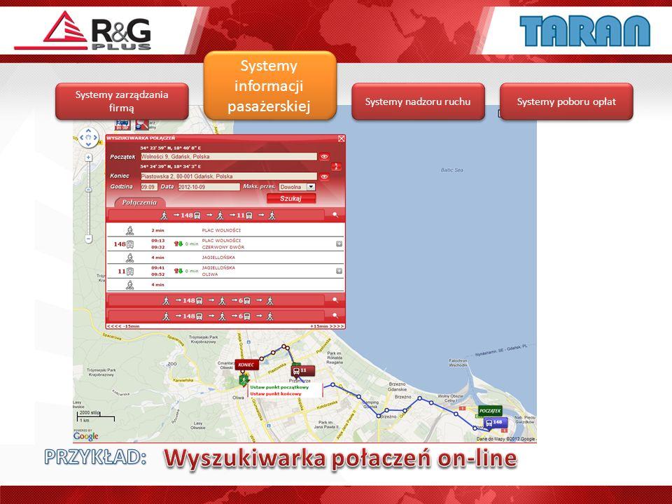 Systemy poboru opłat Systemy informacji pasażerskiej Systemy nadzoru ruchu Systemy zarządzania firmą