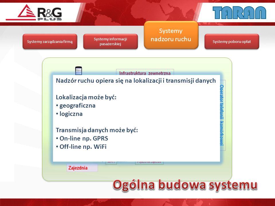 Systemy poboru opłat Systemy informacji pasażerskiej Systemy nadzoru ruchu Systemy zarządzania firmą Nadzór ruchu opiera się na lokalizacji i transmis