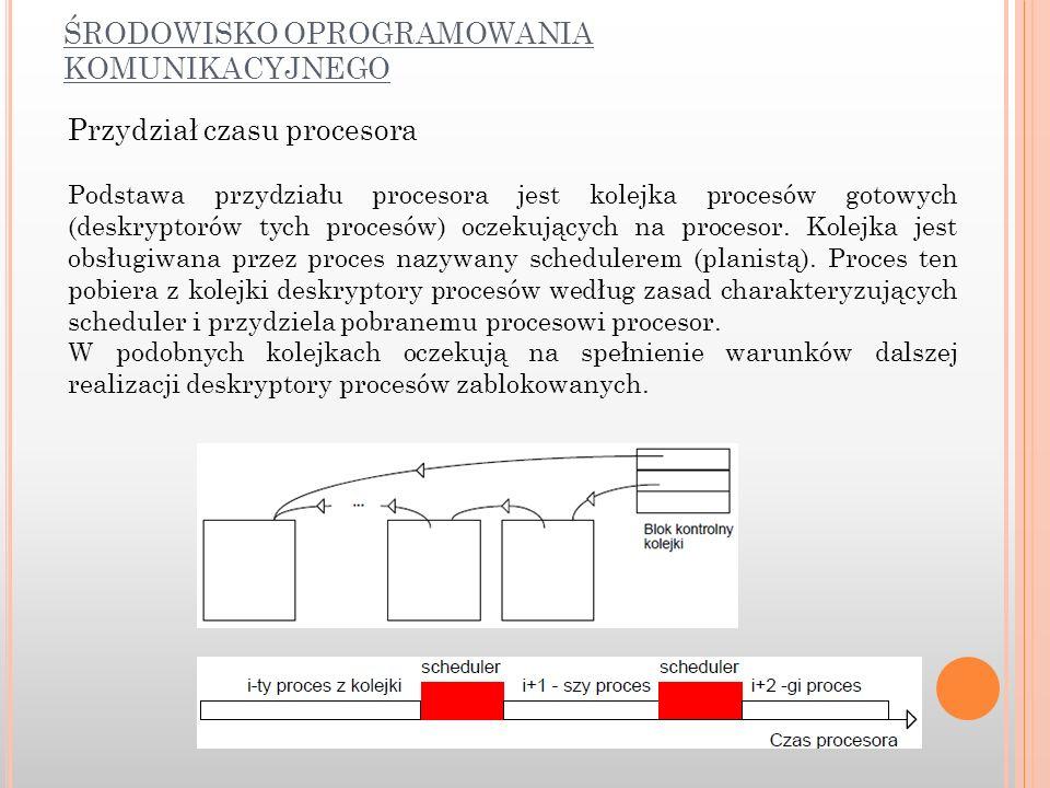 Przydział czasu procesora Podstawa przydziału procesora jest kolejka procesów gotowych (deskryptorów tych procesów) oczekujących na procesor. Kolejka