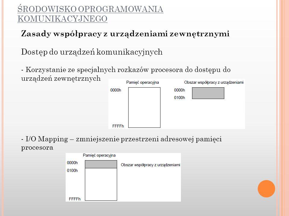 ŚRODOWISKO OPROGRAMOWANIA KOMUNIKACYJNEGO Zasady współpracy z urządzeniami zewnętrznymi Dostęp do urządzeń komunikacyjnych - Korzystanie ze specjalnyc