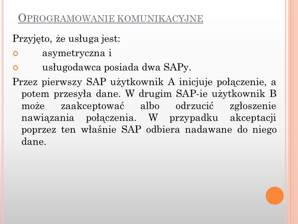 O PROGRAMOWANIE KOMUNIKACYJNE Przyjęto, że usługa jest: asymetryczna i usługodawca posiada dwa SAPy. Przez pierwszy SAP użytkownik A inicjuje połączen
