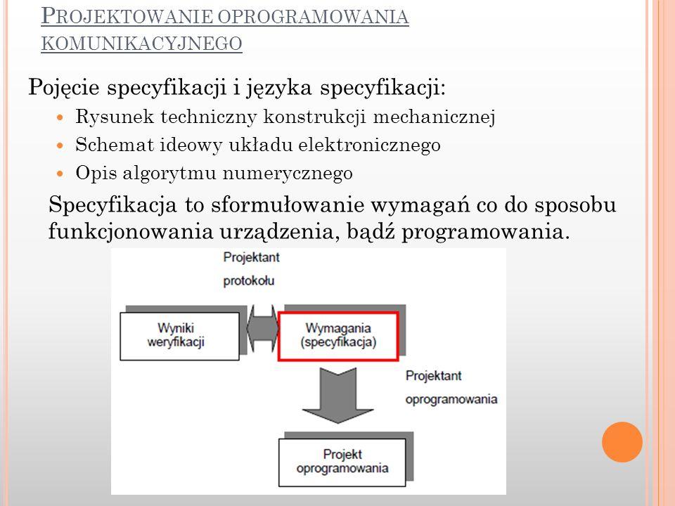 Pojęcie specyfikacji i języka specyfikacji: Rysunek techniczny konstrukcji mechanicznej Schemat ideowy układu elektronicznego Opis algorytmu numeryczn