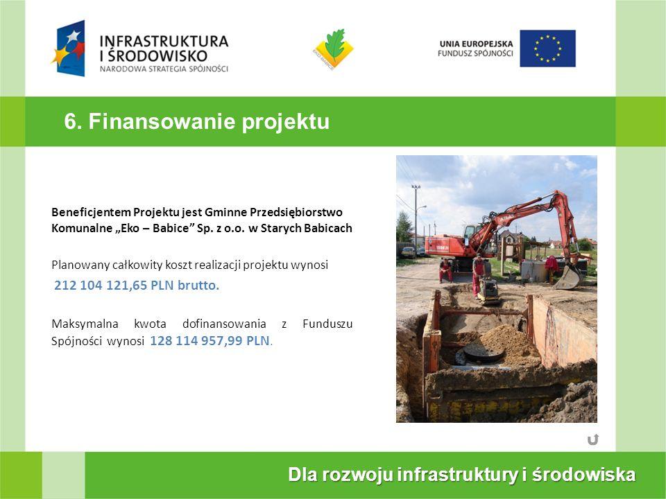 6. Finansowanie projektu Dla rozwoju infrastruktury i środowiska Beneficjentem Projektu jest Gminne Przedsiębiorstwo Komunalne Eko – Babice Sp. z o.o.