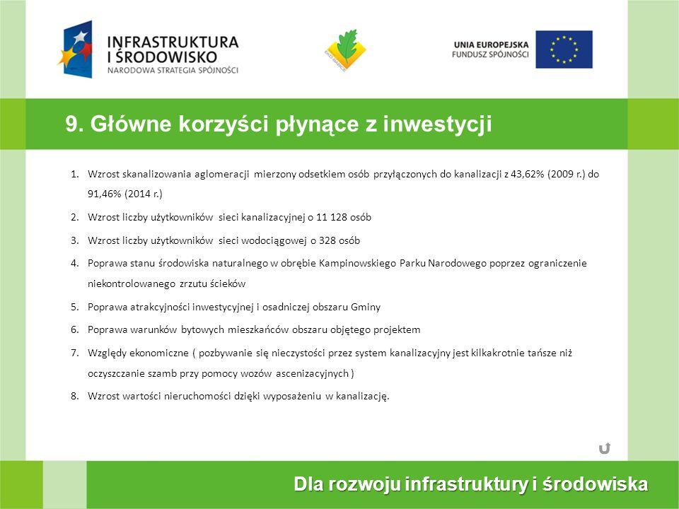9. Główne korzyści płynące z inwestycji Dla rozwoju infrastruktury i środowiska 1.Wzrost skanalizowania aglomeracji mierzony odsetkiem osób przyłączon