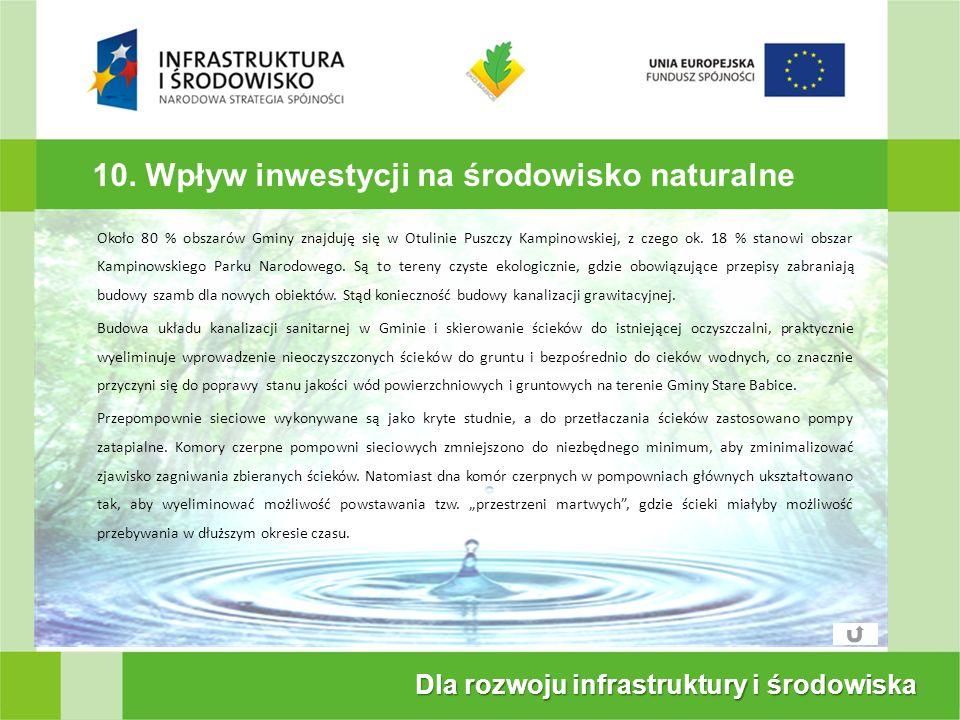 10. Wpływ inwestycji na środowisko naturalne Dla rozwoju infrastruktury i środowiska Około 80 % obszarów Gminy znajduję się w Otulinie Puszczy Kampino