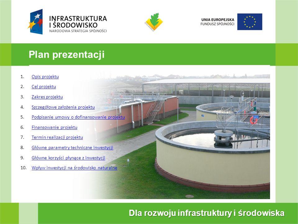 Plan prezentacji Dla rozwoju infrastruktury i środowiska 1.Opis projektuOpis projektu 2.Cel projektuCel projektu 3.Zakres projektuZakres projektu 4.Sz