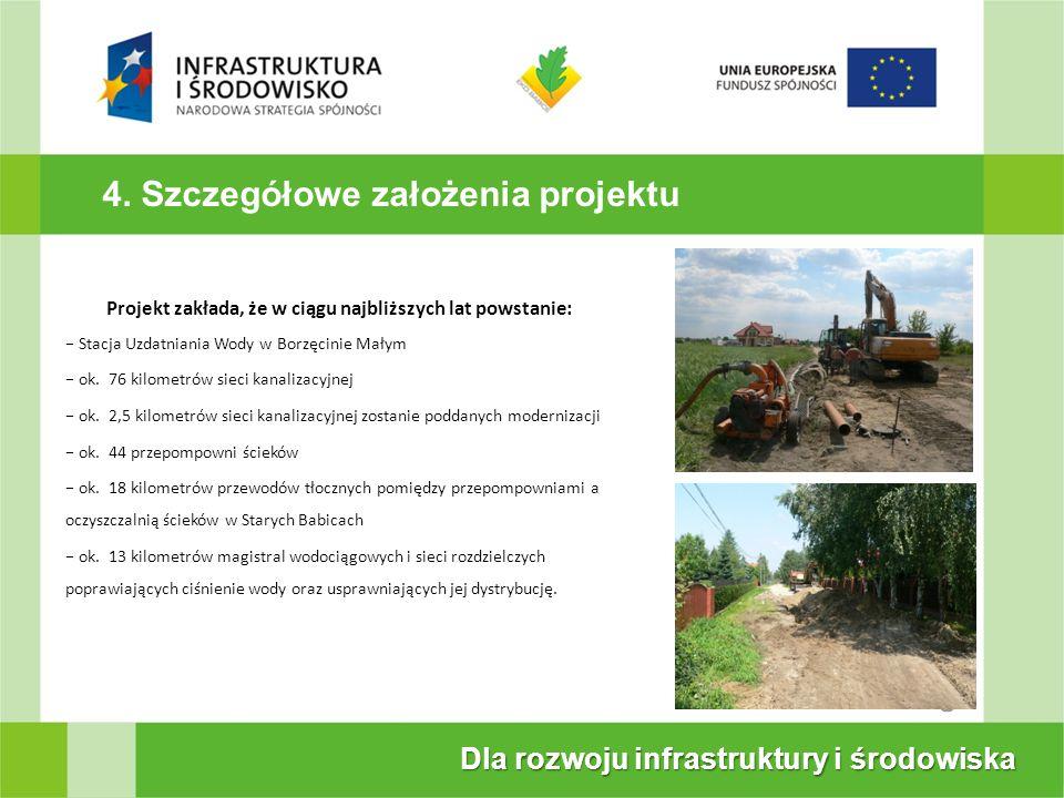 4. Szczegółowe założenia projektu Dla rozwoju infrastruktury i środowiska Projekt zakłada, że w ciągu najbliższych lat powstanie: Stacja Uzdatniania W