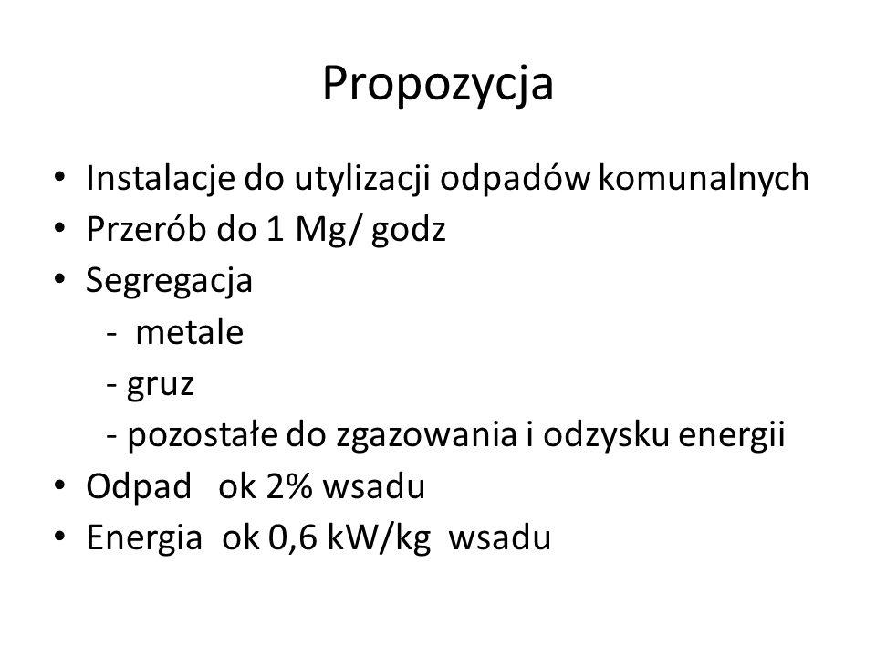 Propozycja Instalacje do utylizacji odpadów komunalnych Przerób do 1 Mg/ godz Segregacja - metale - gruz - pozostałe do zgazowania i odzysku energii O