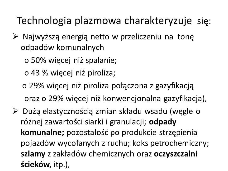 Technologia plazmowa charakteryzuje się: Najwyższą energią netto w przeliczeniu na tonę odpadów komunalnych o 50% więcej niż spalanie; o 43 % więcej n