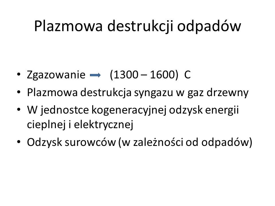 Plazmowa destrukcji odpadów Zgazowanie (1300 – 1600) C Plazmowa destrukcja syngazu w gaz drzewny W jednostce kogeneracyjnej odzysk energii cieplnej i