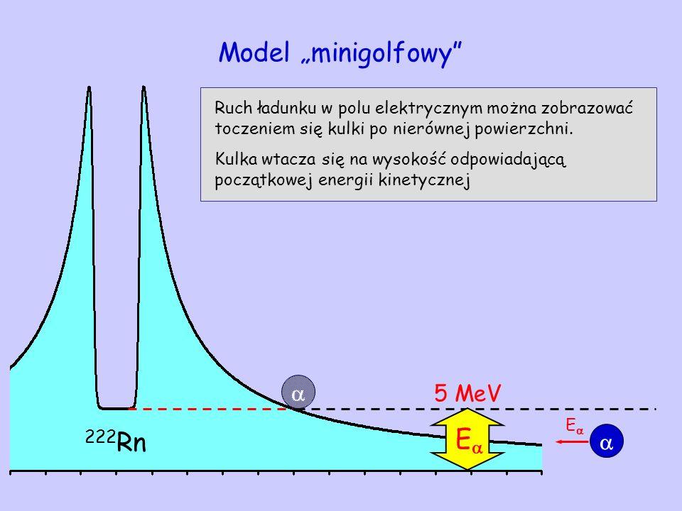 E E 222 Rn 5 MeV Model minigolfowy Ruch ładunku w polu elektrycznym można zobrazować toczeniem się kulki po nierównej powierzchni. Kulka wtacza się na